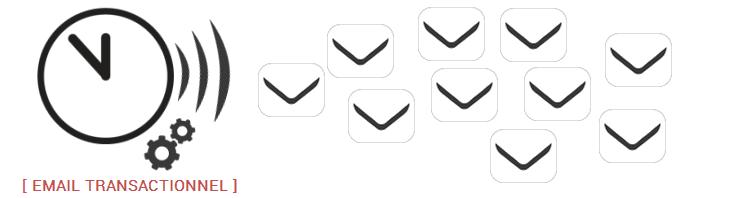 email_transactionel